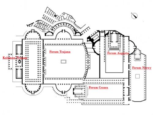 Roman forums, poic. Wikipedia, author  3coma4
