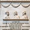 Grobowiec Stuartów, fragment, Antonio Canova, bazylika San Pietro in Vaticano